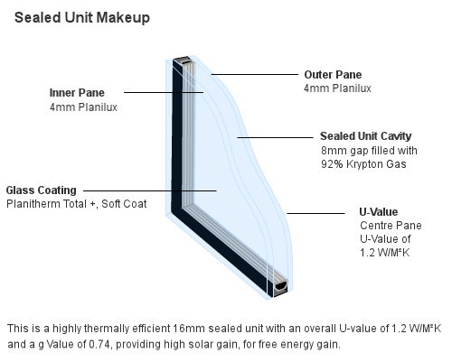 Direct Energy Rating >> Royale Steel Replacement Windows | Designed to Replicate Traditional Steel Windows - Duration ...